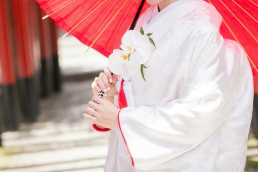 番傘をさし横を向く白無垢の花嫁