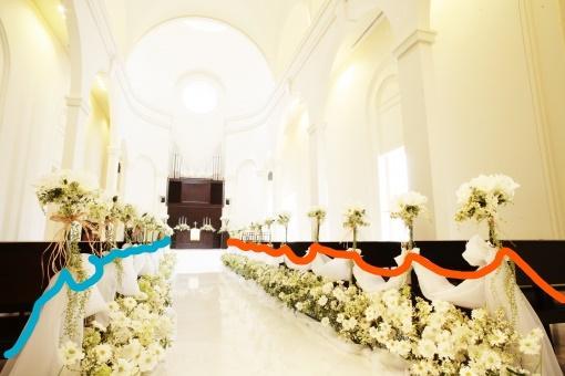 白いヴァージンロードとお花の挙式会場